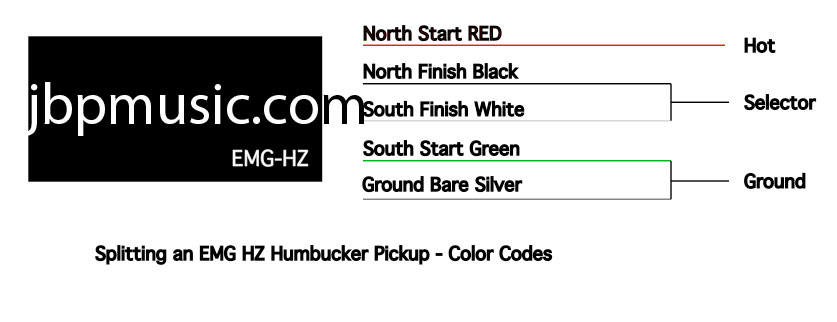 emg hz pickups wiring diagrams color codes get image about