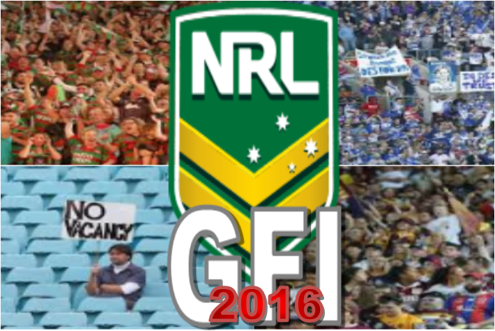 Who is the best supported NRL Team? The GFI returns for 2016.