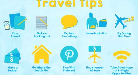 Travel Tips And Advice - Travelling With A Disability