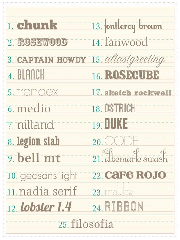 Fun Fonts - 25 Fun Fonts For the self-proclaimed font snob