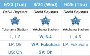 September 23 Series