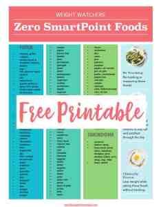 Free weight watchers zero smart points printable list also foods the happier homemaker rh thehappierhomemaker
