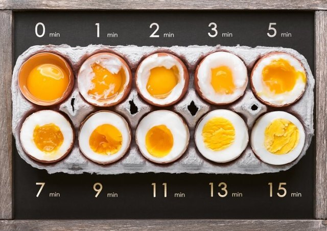 Hard Boiled Egg Cooking Time