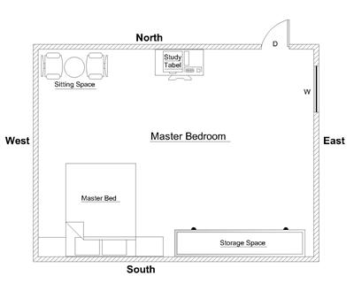 Location Of Bedroom The Is An Important Factor According To Vastu Shastra Master House Must Be In South Direction