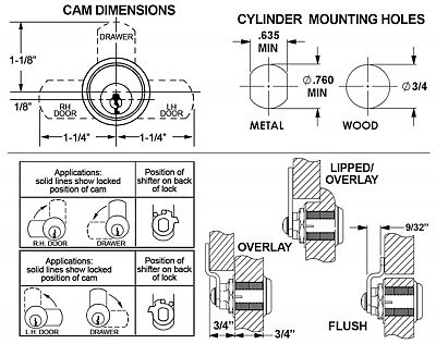 Electrical Cam Lock Fittings Electrical Hub Fittings