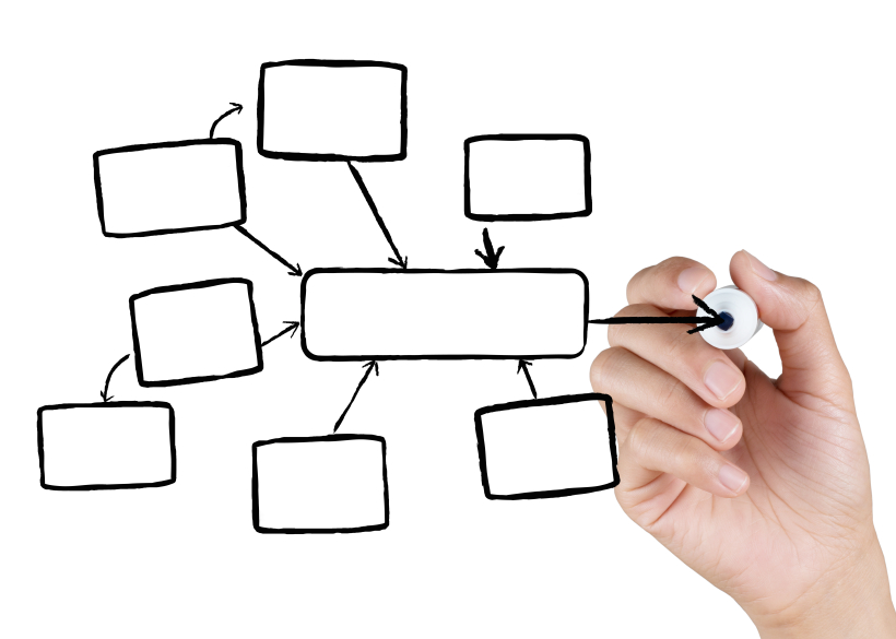 3 Areas to Consider When Structuring Your Organizational Chart