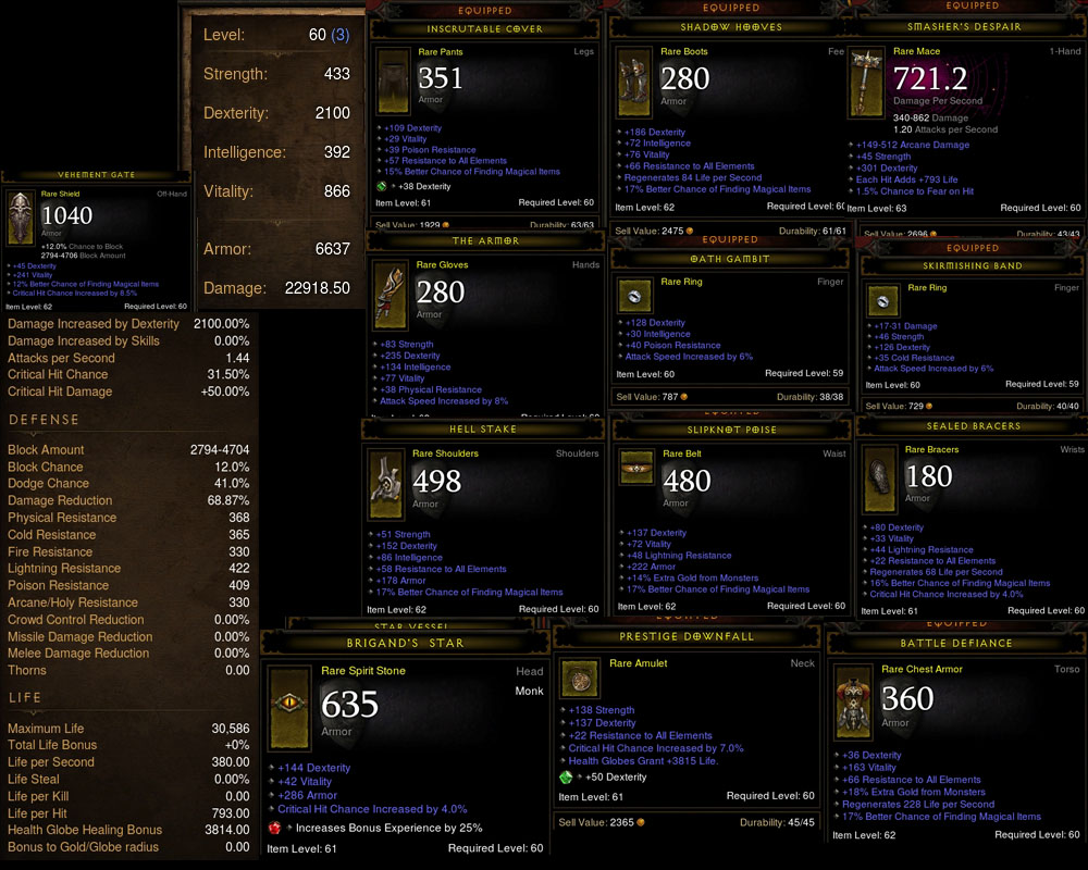 1 0 4 Monk Build for Farming Act 2 and 3 in Diablo 3 - The