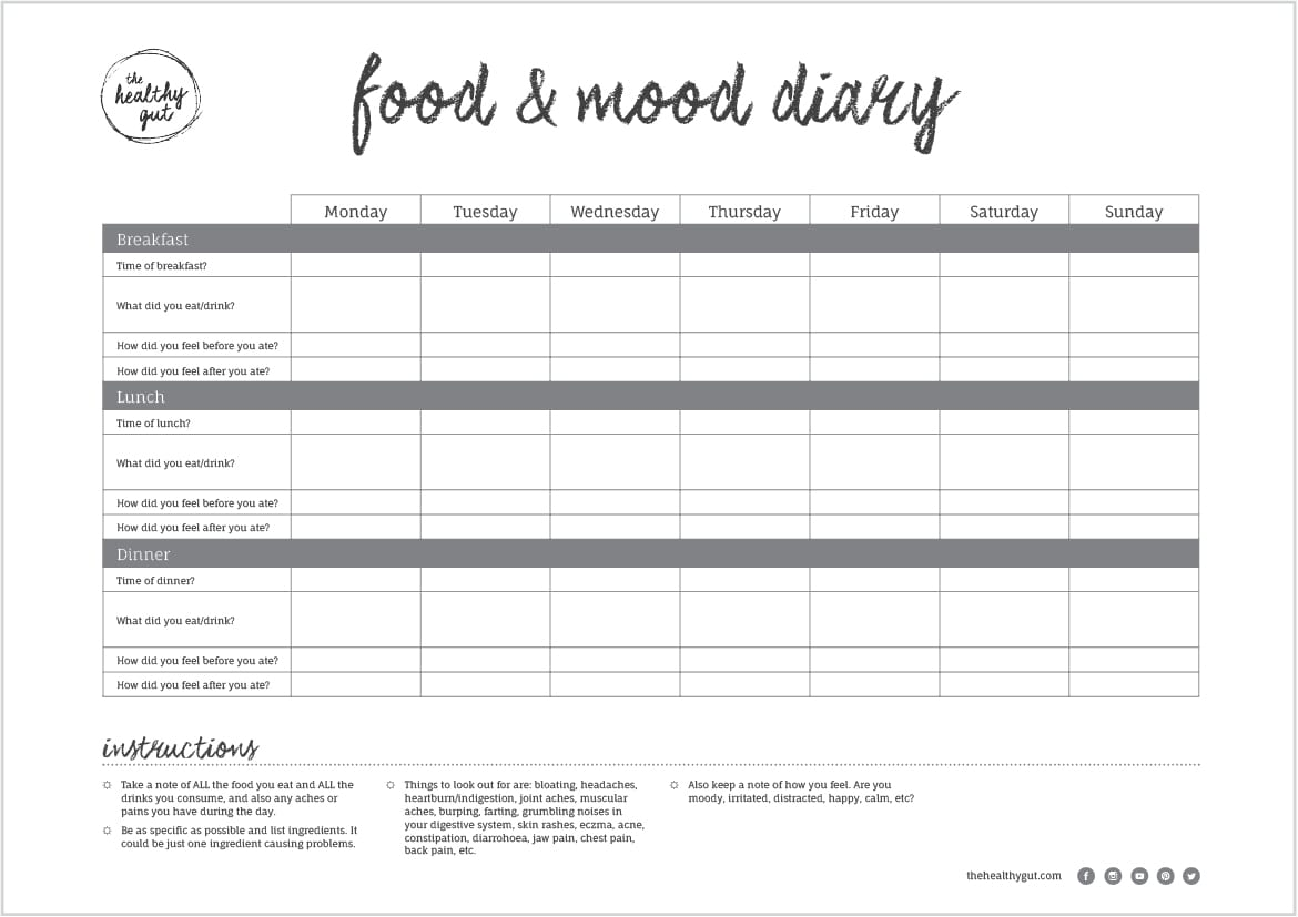 Food And Mood Diary