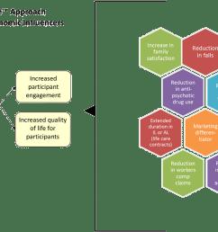 economic influences diagram  [ 1300 x 879 Pixel ]