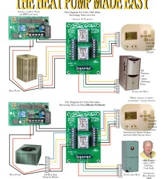 dual fuel heat wiring wiring diagram expert dual fuel heat pump wiring diagram dual fuel heat pump wiring diagram [ 800 x 1018 Pixel ]