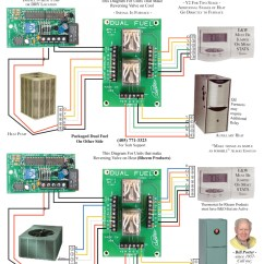 York Heat Pump Package Unit Wiring Diagram One Way Switch Uk The Made Easy By Bill Porter