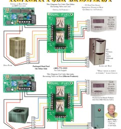 package1 1 the heat pump made easy by bill porter nest dual fuel wiring diagrams at [ 800 x 1035 Pixel ]