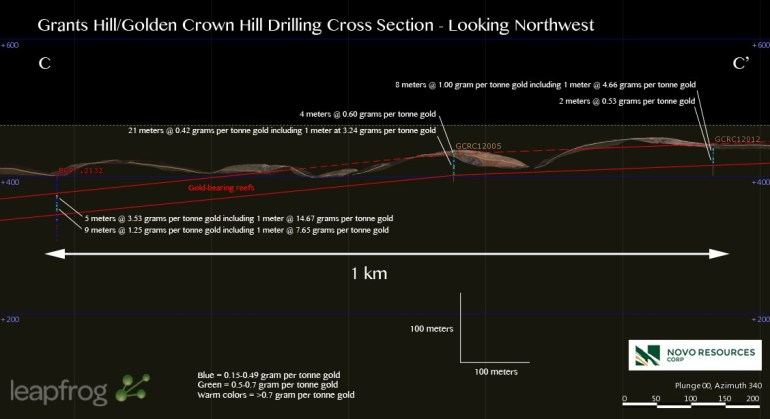 Grants-and-Golden-Crown-cross-section-for-Feb-NR