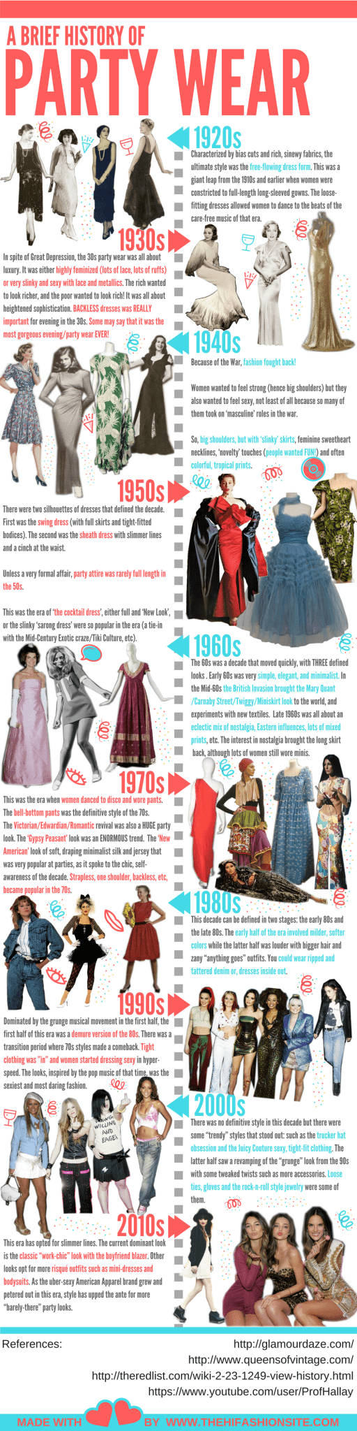 A Brief History Of Women S Party Wear Hi Fashion