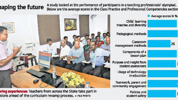 Curriculum revamp to transform teaching - The Hindu