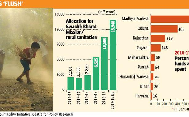 Swachh Bharat Liberal Spending But Limited Results The