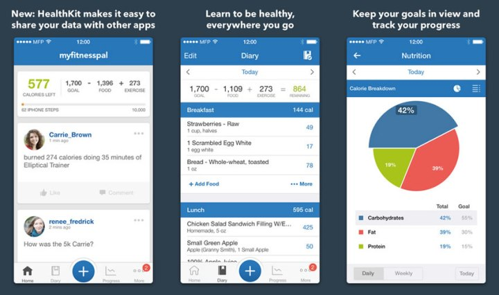 Keep Your Diet in Check with MyFitnessPal - Learning Patience