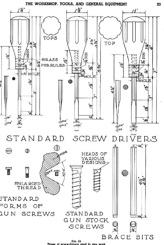 The Modern Gunsmith and Handloader Historic Book
