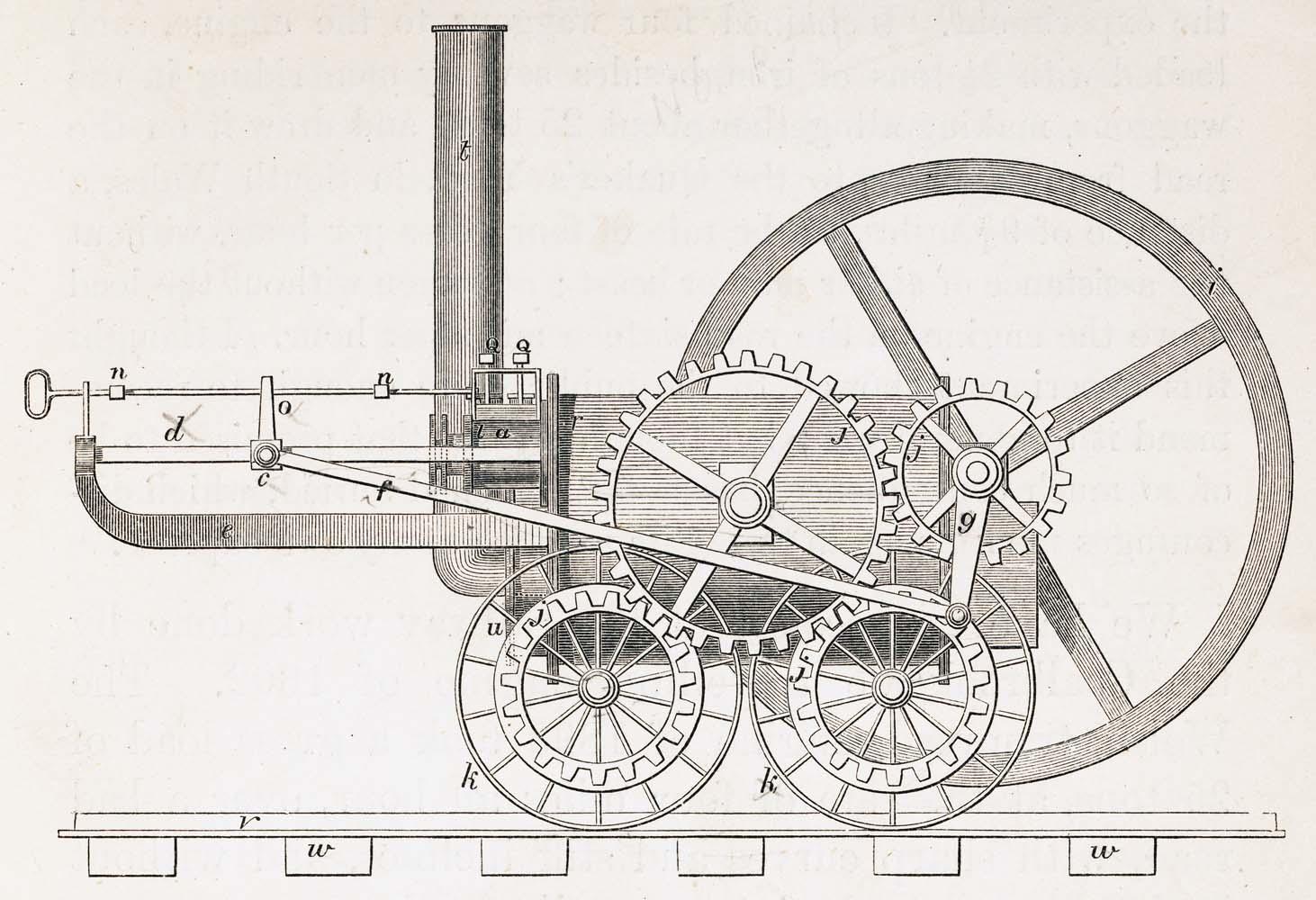 Diagram Of How James Watt Steam Engine Works