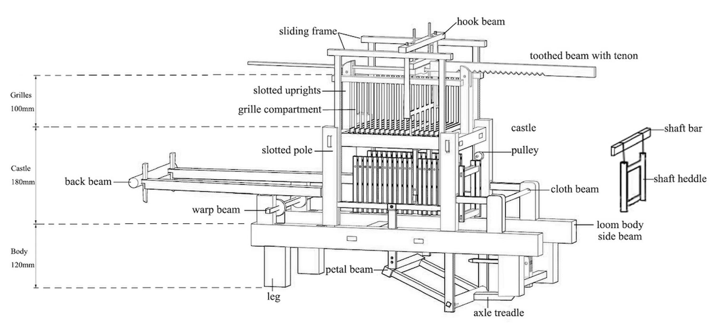 diagram of weaving loom electrical wiring symbols australia the history blog