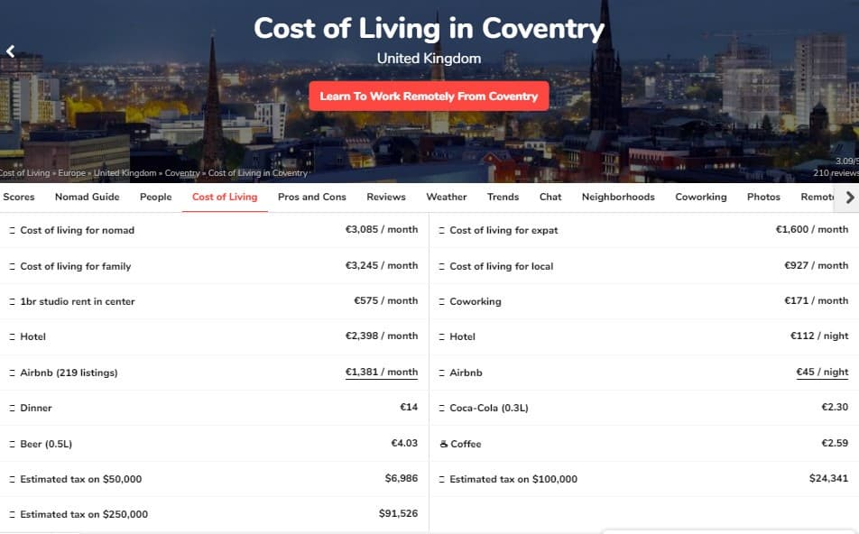 Cost of Living Coventry