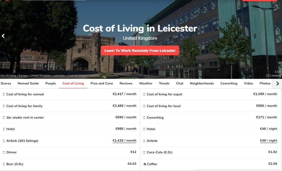 Cost of Living Leicester