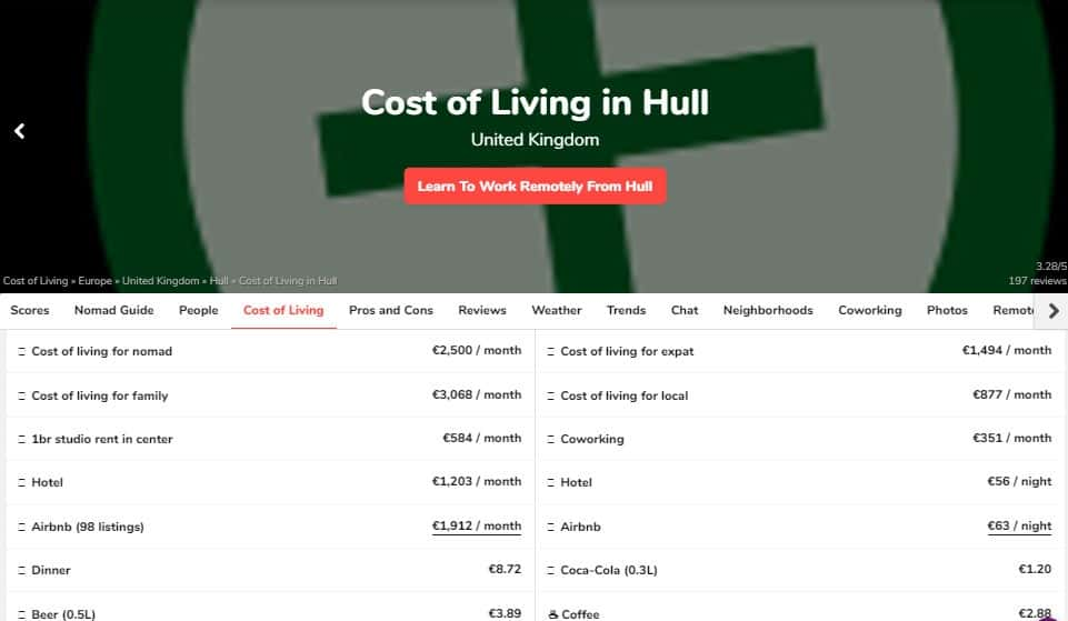 Cost of Living Hull