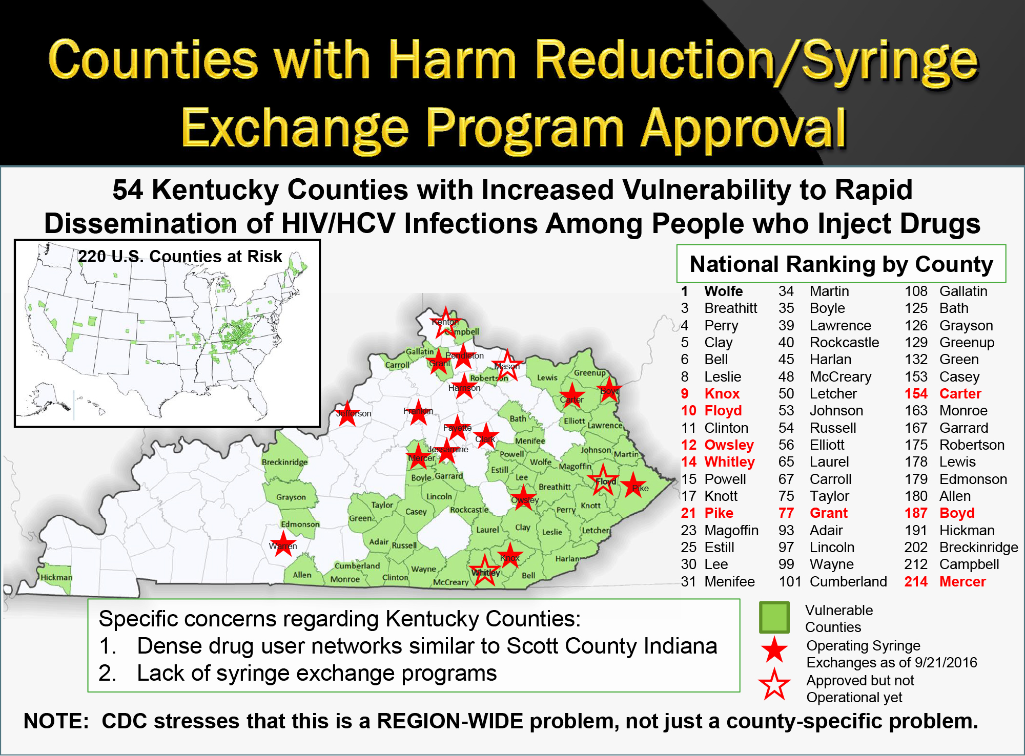 Community Harm Reduction Efforts Toward Clean Needle Exchanges The Holler