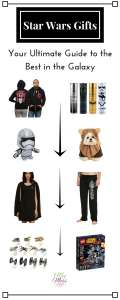 Star Wars Gifts: Your Ultimate Guide to the Best in the Galaxy The Holy Mess
