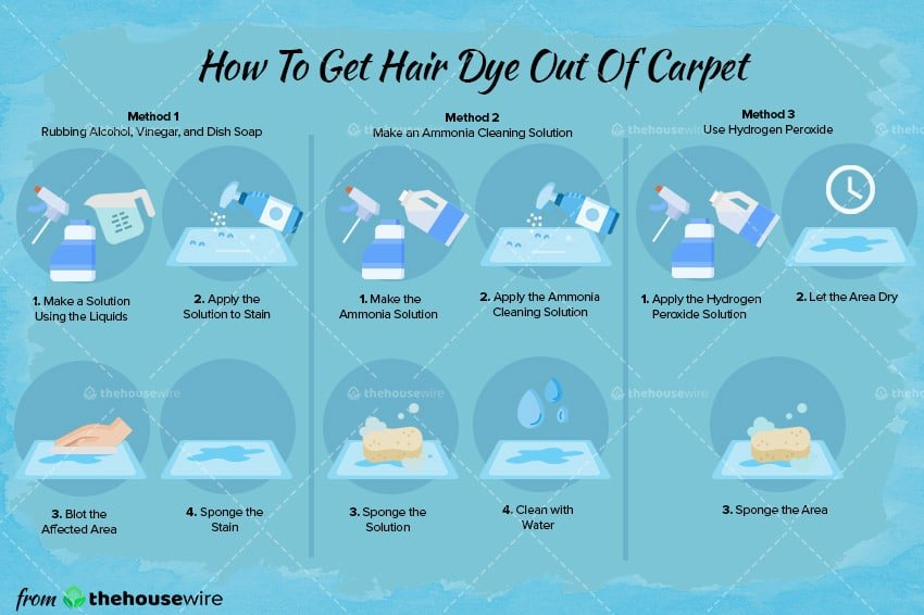 3 Simple Ways to Get hair dye Out of Carpet - The HouseWire
