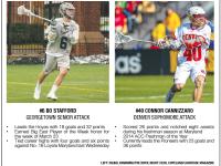Men's Lacrosse | Hoyas Hunt for Big East Upset