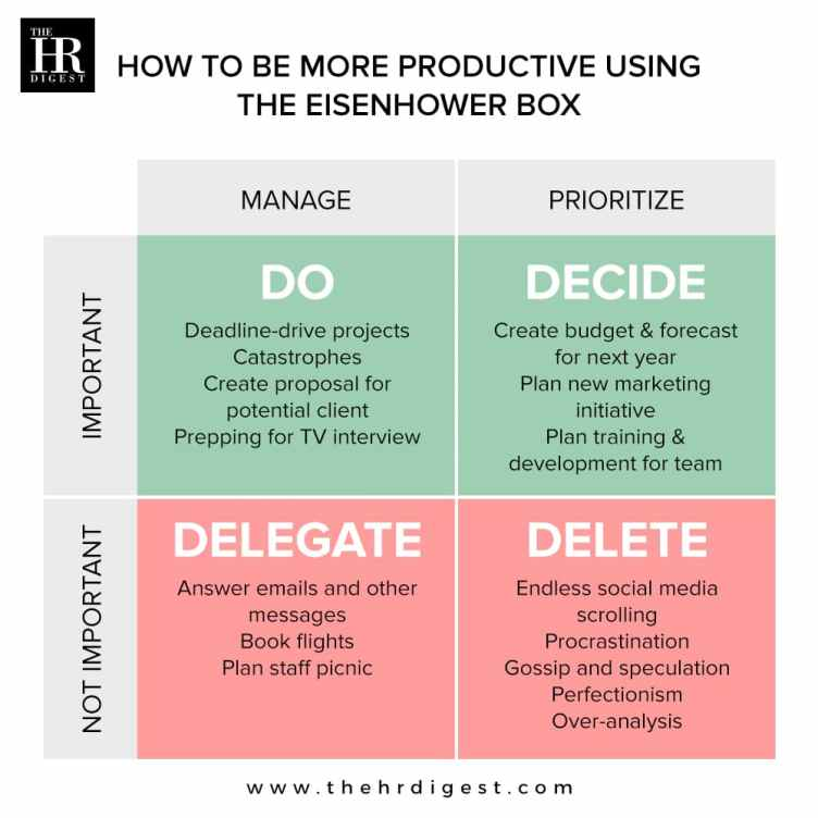 How to be More Efficient at Work