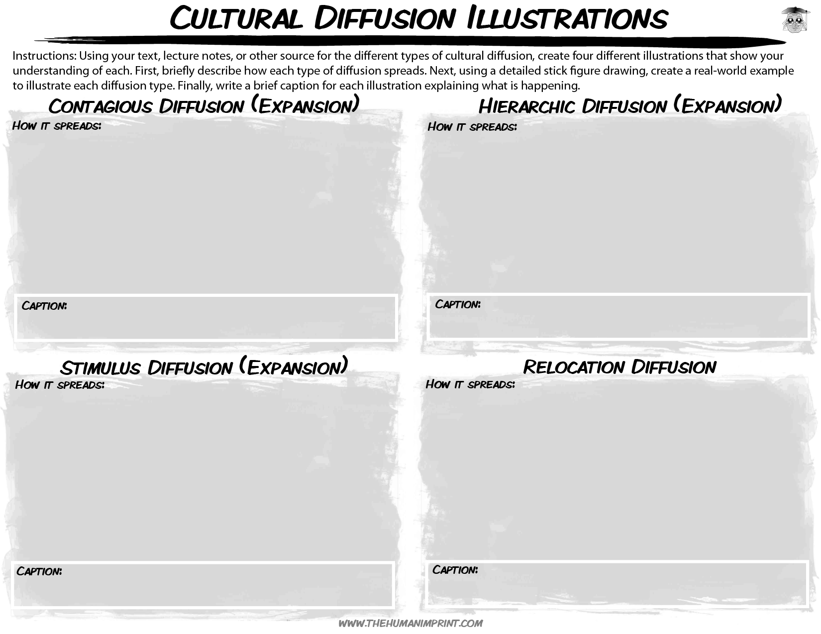 LESSON PLAN: Types of Cultural Diffusion   The Human Imprint [ 927 x 1200 Pixel ]