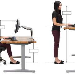 Office Chair Posture Tips Dining Room Covers Velvet Ergonomic Desk And Keyboard Height Calculator Workplace