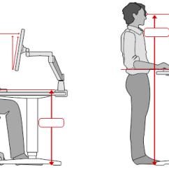 Posture Office Stool Baby Chair Walmart Ergonomic Desk, Chair, And Keyboard Height Calculator