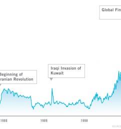 diagram of fuel to oil crude [ 1300 x 780 Pixel ]