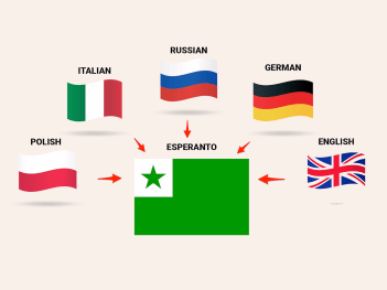 What Is Esperanto IFOD Interesting Facts Of The Day - How many languages on earth