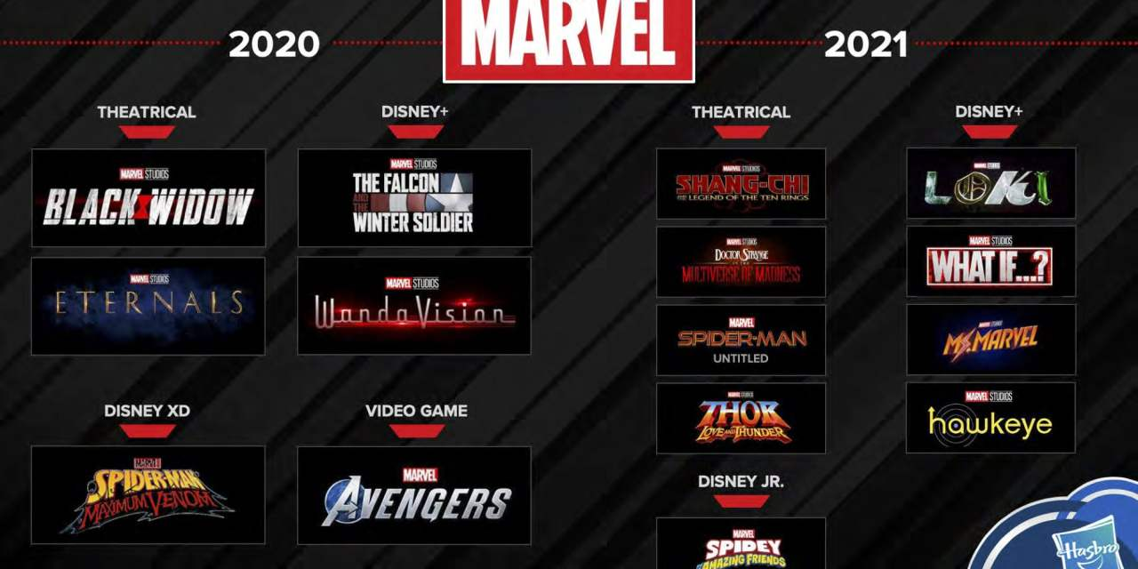 MCU Timeline Confirms 2021 Releases For Ms. Marvel And Hawkeye