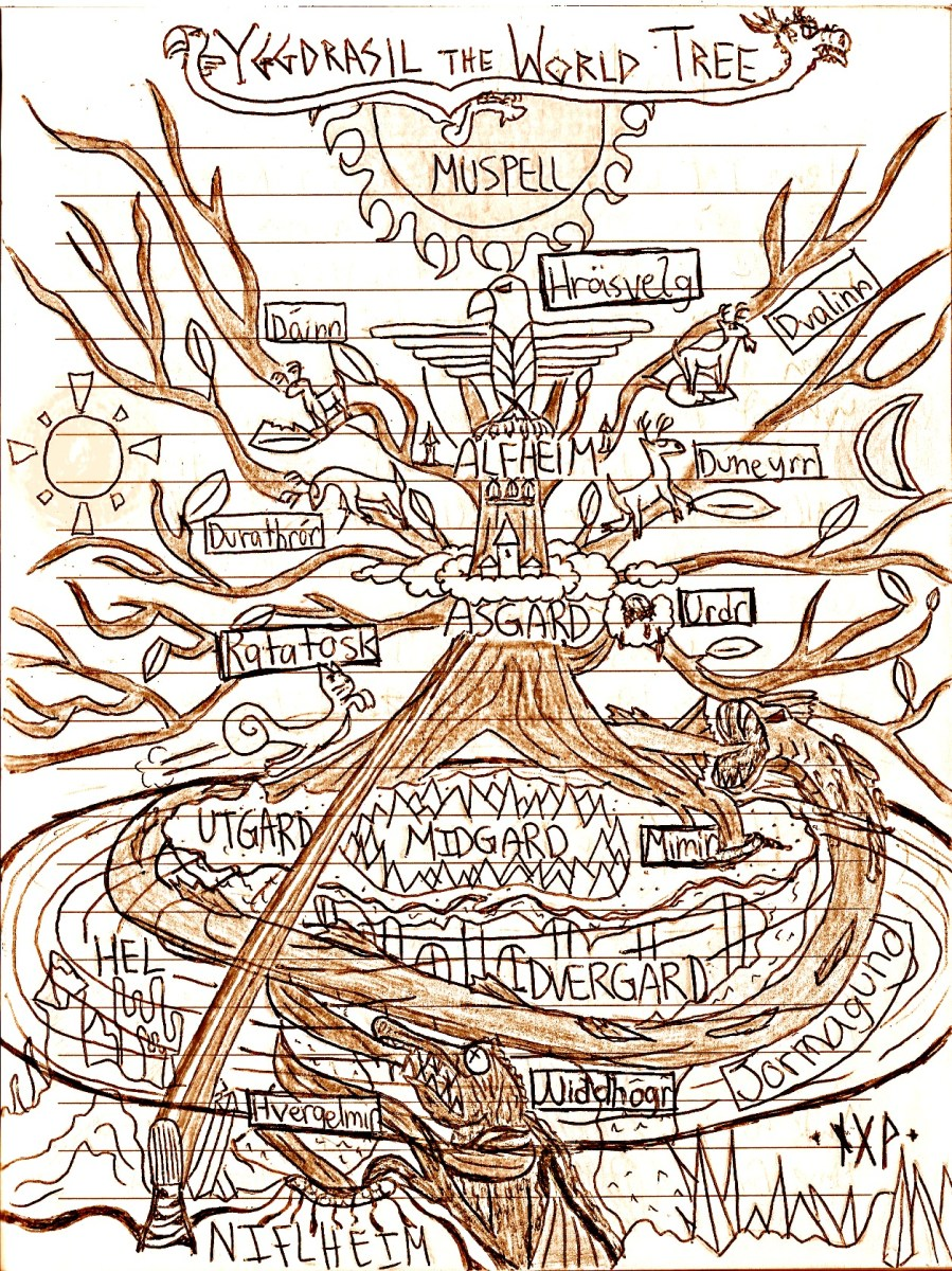 Norse Cosmology of Yggdrasil