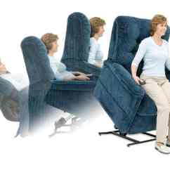 Sit To Stand Chair Lift Ultimate Gaming What Is A And Who Does It Benefit