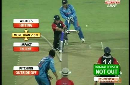 Decision Review System (DRS) worked in the case of the leg-before appeal against Ian Bell on 27 February in the game between India and England at Bengaluru