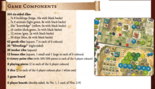 Castles of Burgundy component list