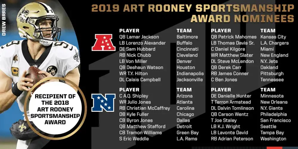 NFL's 2019 Art Rooney Sportsmanship Award Nominees Announced