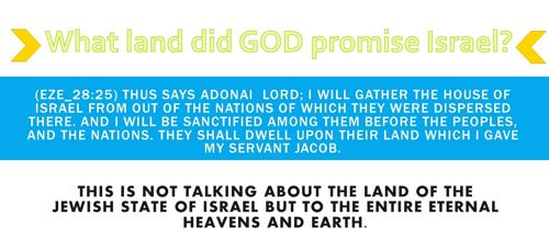 What land did GOD promise Israel?