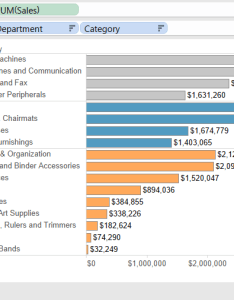 Nested bar charts with labels in tableau also show me how horizontal the information lab rh theinformationlab