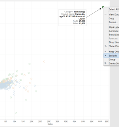 scatter plot exclude outlier [ 988 x 817 Pixel ]