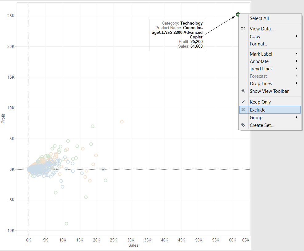 hight resolution of scatter plot exclude outlier