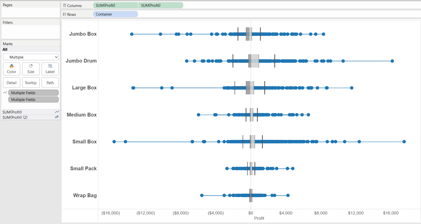 Download Create Box And Whisker Plot