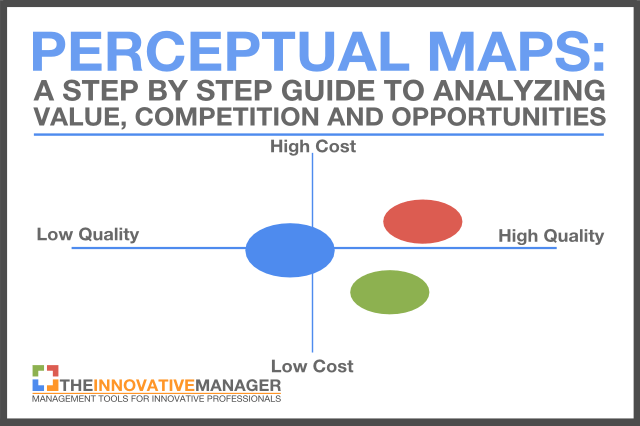 Perceptual Maps: A Step By Step Guide To Analyzing Value ...