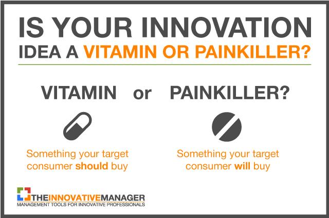 Vitamin-or-painkiller-thumbnail